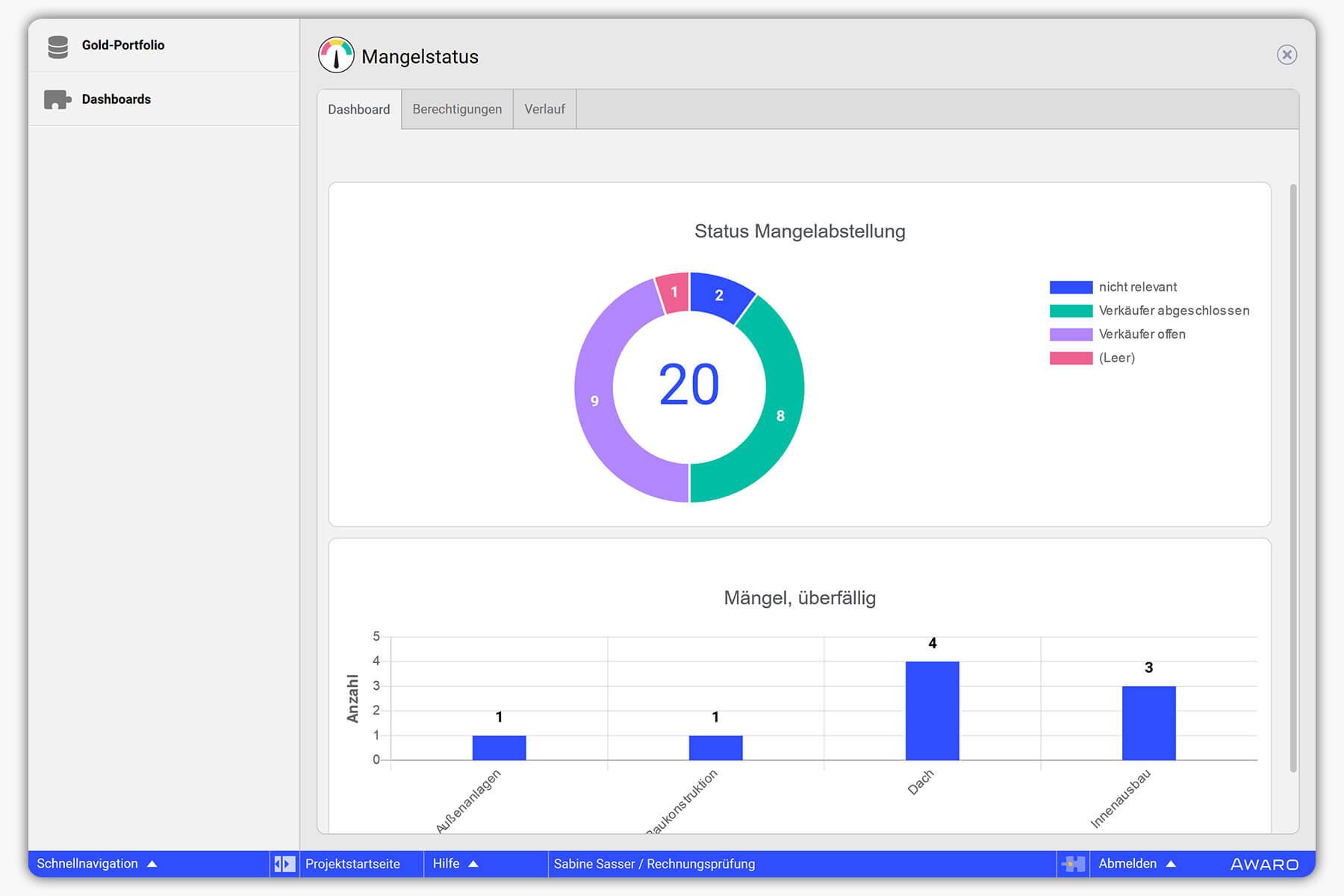 AWARO Life Cycle Datenraum Verfolgung von KPIs über konfigurierbare Dashboards